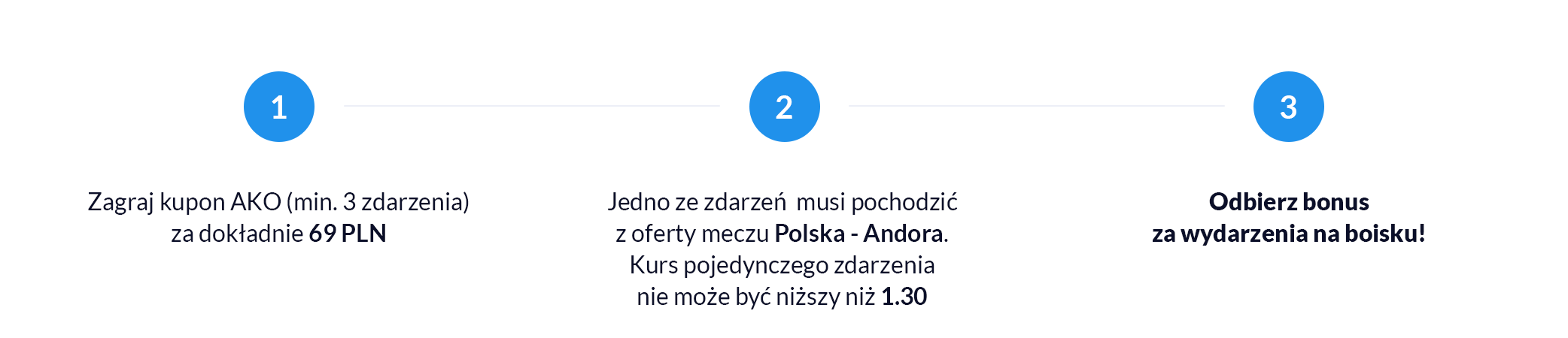 Polska_Andora_3punkty_desktop.png