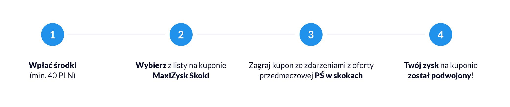 maxizysk-skoki_stepper_desktop2.jpg