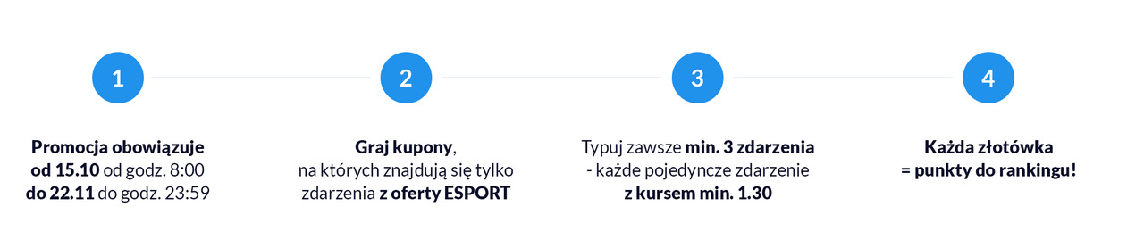 ranking-esport_stepper_desktop.jpeg