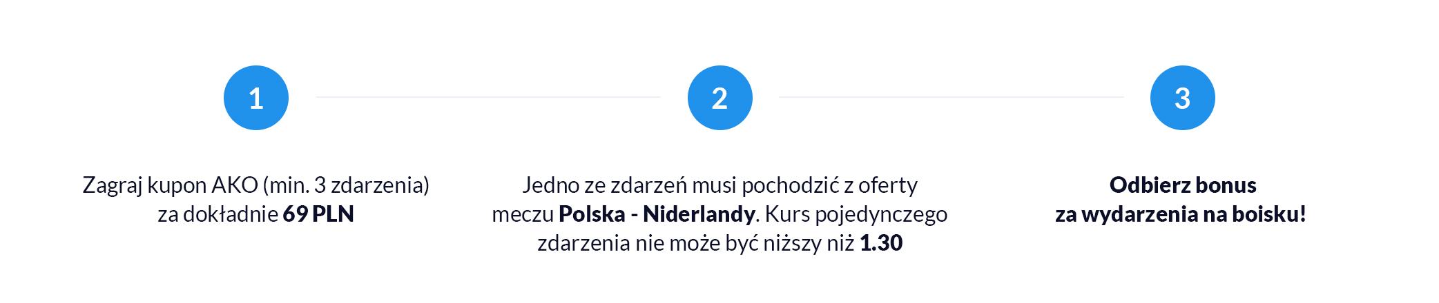 polska-holandia_stepper_desktop.jpg
